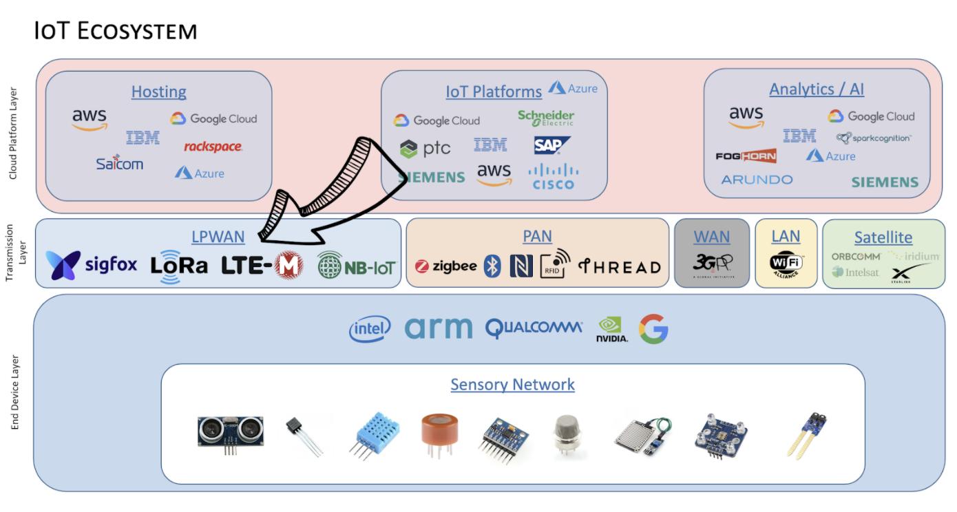 Saicom-NB-IoT-image-1